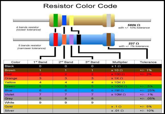 Resistor_color_codes
